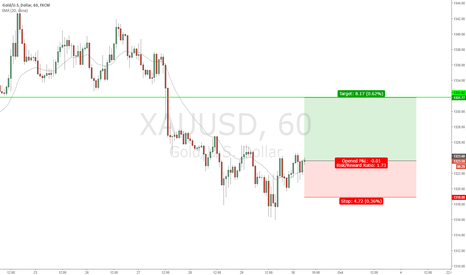 XAUUSD: Gold - False break and reversal structure