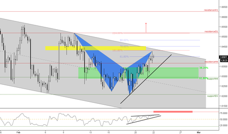 GBPCAD: (4h) Bearish at Structure with the Bulls above it, waiting...