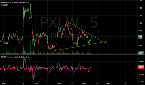 PXLW: looks like pxlw is going to breakout.