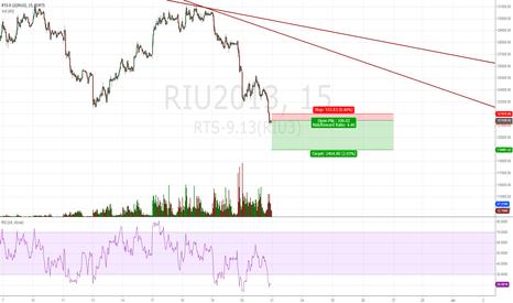 RIU2013: short rts