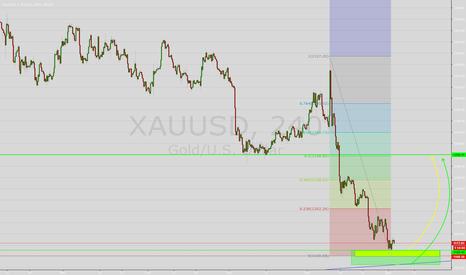 XAUUSD: Последнее снижение, после коррекция