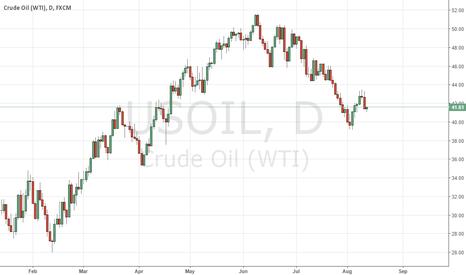 USOIL: USOIL/ UKOIL: IEA MONTHLY OIL MARKET REVIEW WTI & BRENT