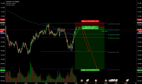 USDJPY: USDJPY - Short Update