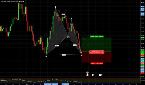 AUDJPY: AUDJPY Bat pattern 4h chart
