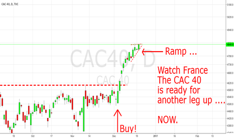 CAC40: CAC 40 has built a ramp to go higher