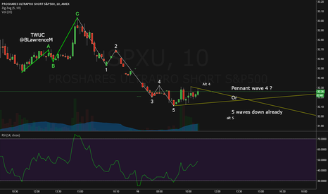 SPXU: Pennant or wave 5 still missing?