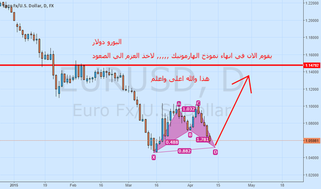 EURUSD: harmonic on daily it will done soon then uptrend