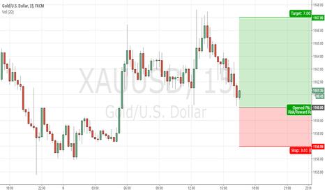 XAUUSD: Gold Potential Buy