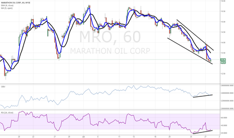 MRO: $MRO bullish divergence seen