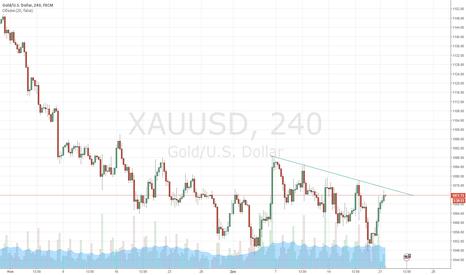 XAUUSD: UAE-Markets sell XAUUSD