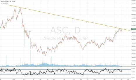 ASC: $ASC.LSE