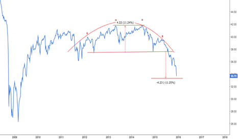 JNK: News are over the top.