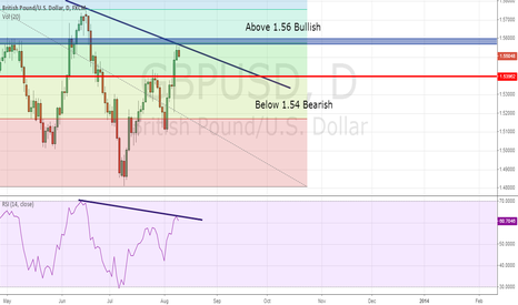 GBPUSD: Nimble short on GBP/USD