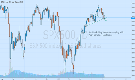 SPX500: Note on Chart
