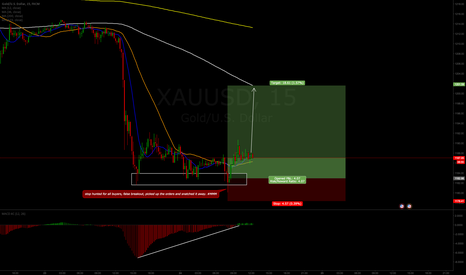 XAUUSD: XAUUSD PERFECT MULTI SESSION W SETUP
