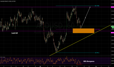 AUDUSD: simple opportunity to buy the market