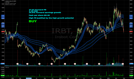 IRBT: iRobot valued to shine