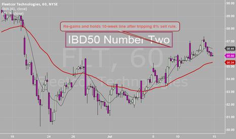 FLT: @IBInvestors $FLT