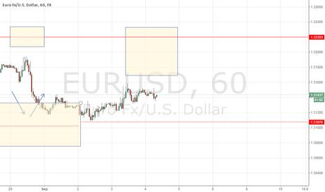 EURUSD: ECB in focus at 13:45 / 14:30 CET