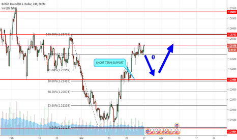 GBPUSD: GBPUSD BULLS CLEARLY CONTROL
