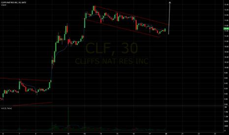 CLF: Next week ideas: CLF