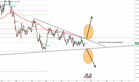 EURCAD: EURCAD - Quit playing games with my heart (BREAKOUT)