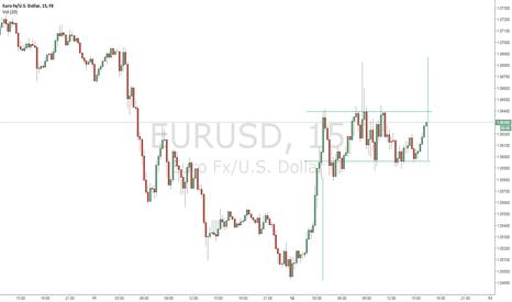 EURUSD: Long Signal Being Hit