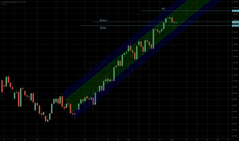 USDJPY: Bounce off 6 week trending channel support