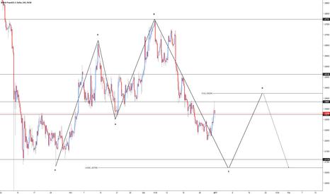 GBPUSD: GBP/USD - Bearish 5-0