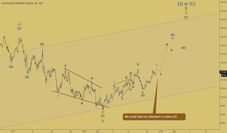 DXY: DOLLAR INDEX - bulls came back