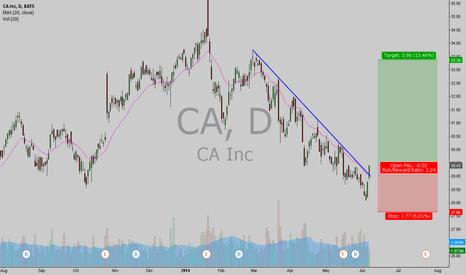 CA: long CA