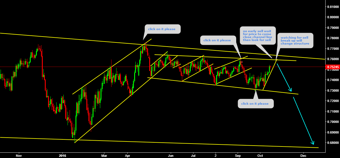 CADCHF an other amazing short setup forming