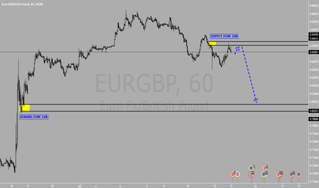 EURGBP: Sell EURJPY