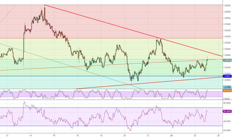 AUDUSD: Almost there