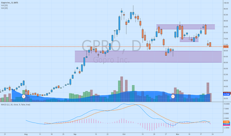 GPRO: GPRO multiple fib resistance.