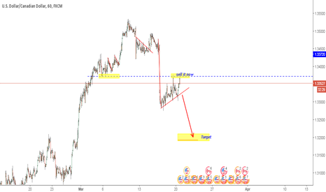 USDCAD: USDCAD SELL NOW
