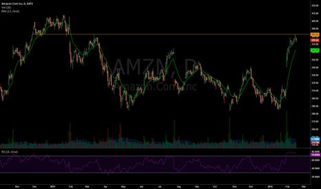 AMZN: Short Call Spreads, but not bearish.