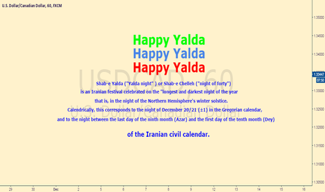 USDCAD: HAPPY YALDA