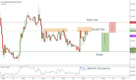 EURGBP: EUR/GBP - Short Opportunity