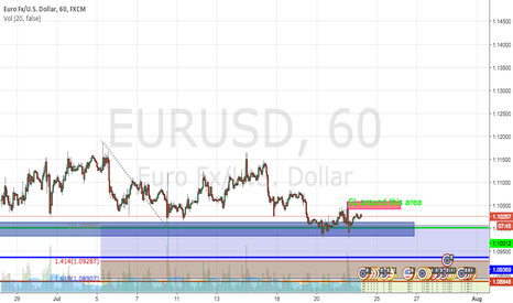 EURUSD: My prediction with Stan -