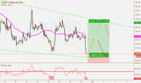 XAUUSD: Short-term Long Idea XAU/USD 30/9/14