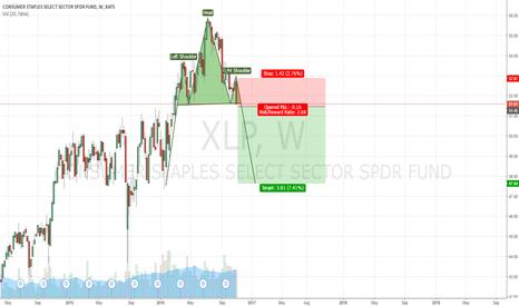 XLP: xlp w