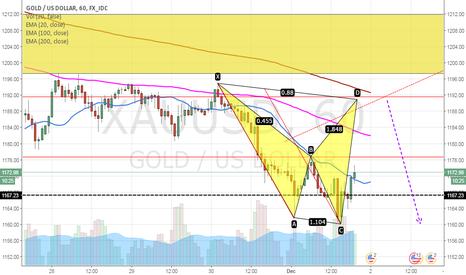 XAUUSD: 1H Trade Batt pattern