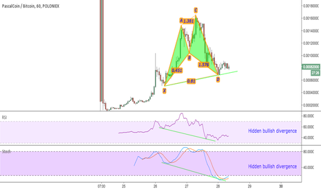 PASCBTC: PascalCoin time to buy again...