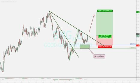 GMG: buy