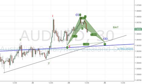 AUDNZD: Wish more bullish trend will happen before xmas