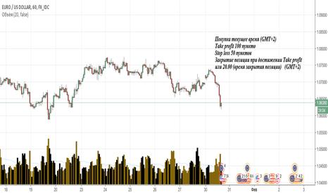 EURUSD: Торгвля по времени