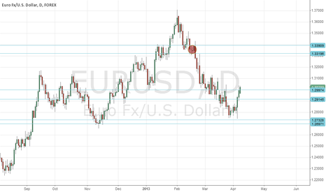 EURUSD: Eur-Usd 08/4/13 Daily