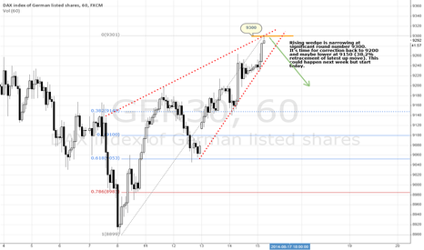 GER30: Time for correction