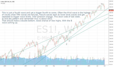 ES1!: Fourth wave with  a larger fourth wave to come. More upside